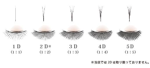 3Dlush_02